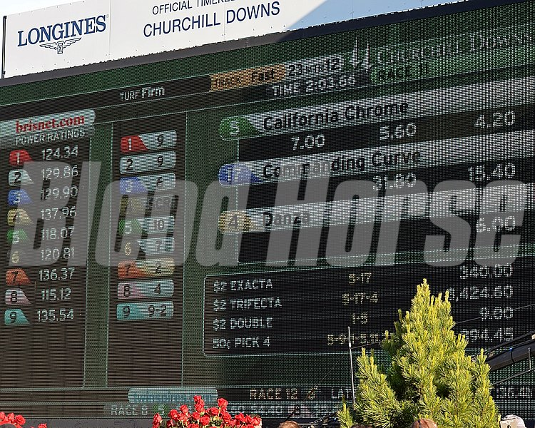 Payouts for the 140th Kentucky Derby.