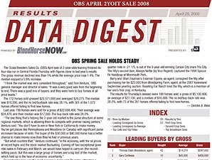 Data Digest Results: OBS April 2-YOs