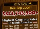 Keeneland September Sale Builds on World Record Gross Sunday