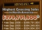 Keeneland September Sale Ends With Record-Setting Flourish