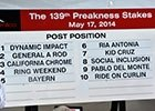 2014 Preakness Post Positions and Odds