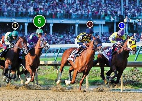 2014 Kentucky Derby Race Sequence Features Bloodhorse Com
