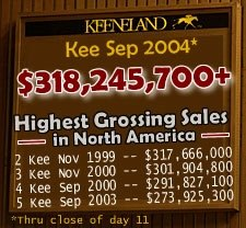 Keeneland September Sale Breaks All-Time Record