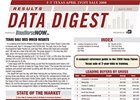Data Digest Results: FT Texas 2YOs 2008